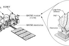 CGRO-detectors_lg