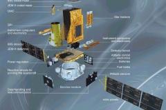 INTEGRAL-spacecraft