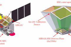 MIRAX-HXI